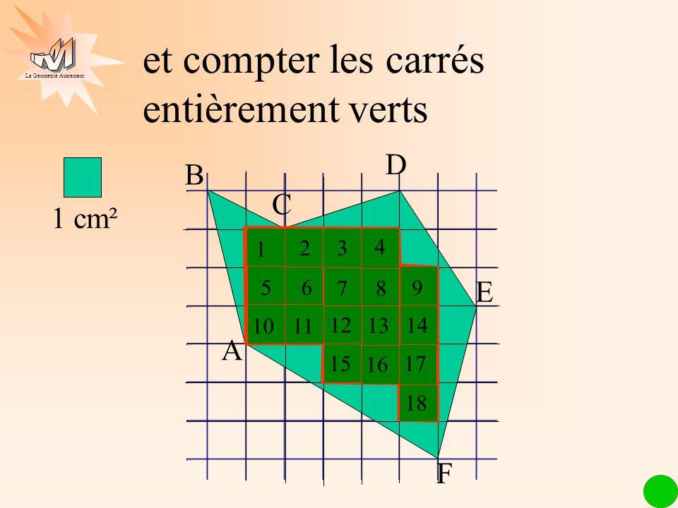 La Géométrie Autrement A E C B F et compter les carrés entièrement verts 1 cm² 1 2 3 4 56 78 9 1011 12 13 14 15 16 17 18 D