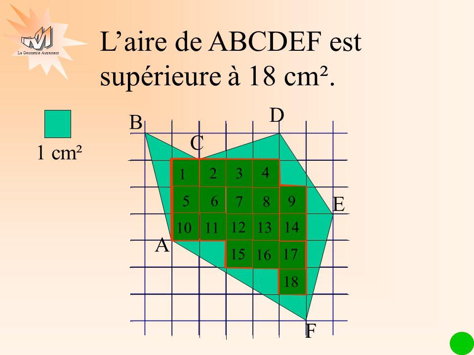 La Géométrie Autrement A E C B F Laire de ABCDEF est supérieure à 18 cm². 1 cm² 1 2 3 4 56 78 9 1011 12 13 14 15 16 17 18 D