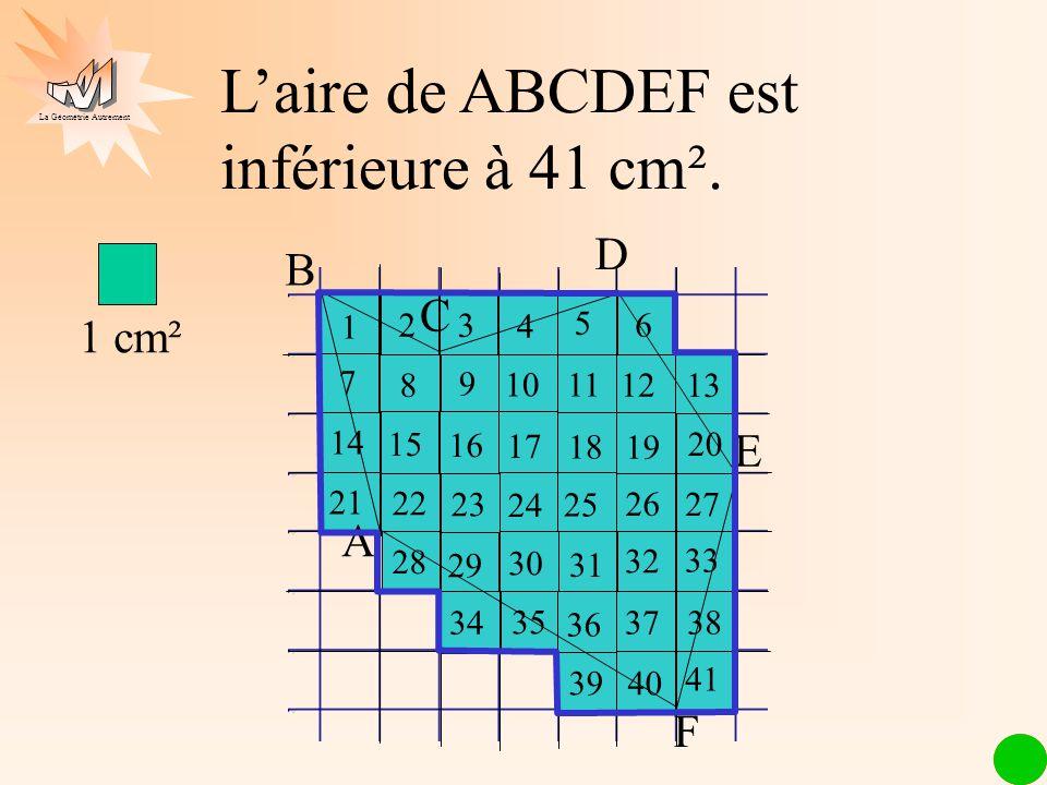 La Géométrie Autrement On a trouvé un encadrement de laire de ABCDEF en cm² 18 < aire de ABCDEF < 41 B F E D C A