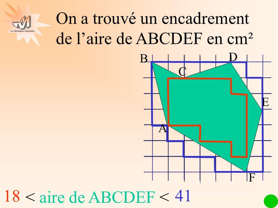 La Géométrie Autrement 18 < aire de ABCDEF < 41 Cet encadrement nest pas très précis car il y a une amplitude de 23 cm² entre les contours rouge et bleu.