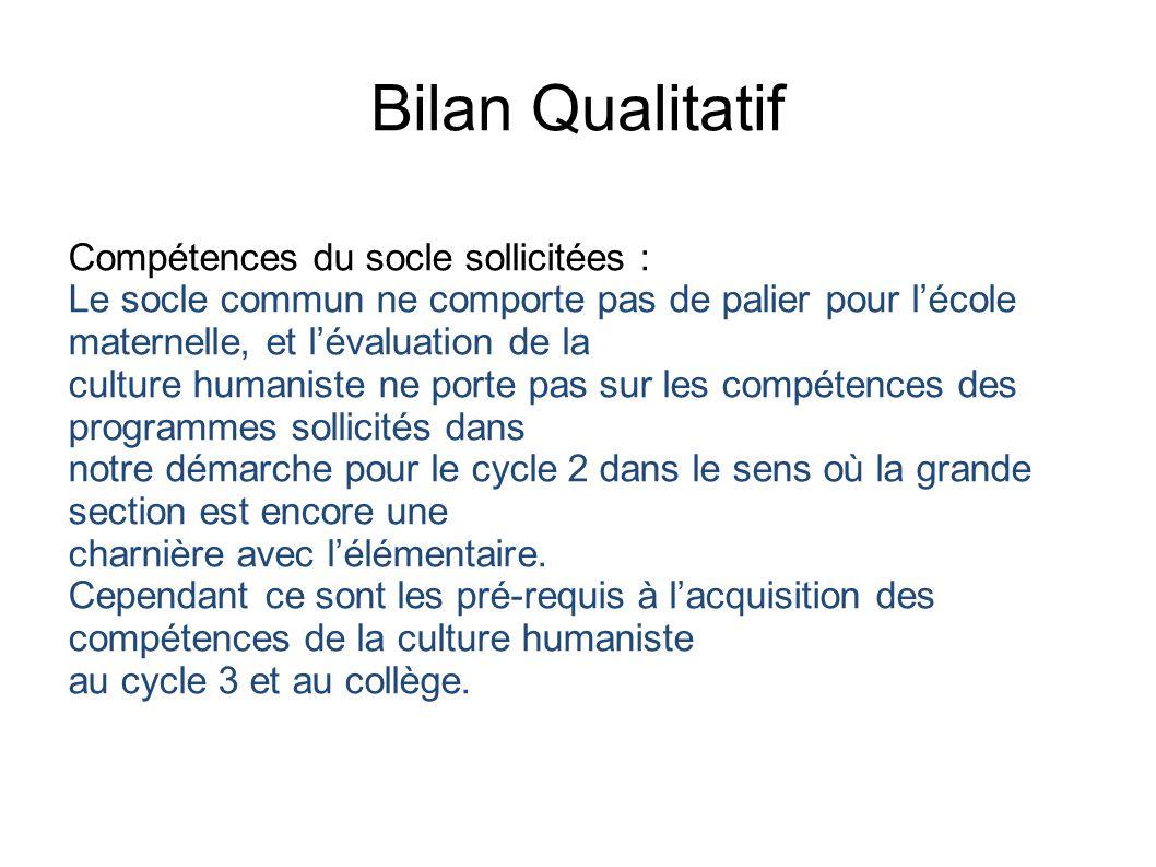 Bilan Qualitatif Compétences du socle sollicitées : Le socle commun ne comporte pas de palier pour lécole maternelle, et lévaluation de la culture hum