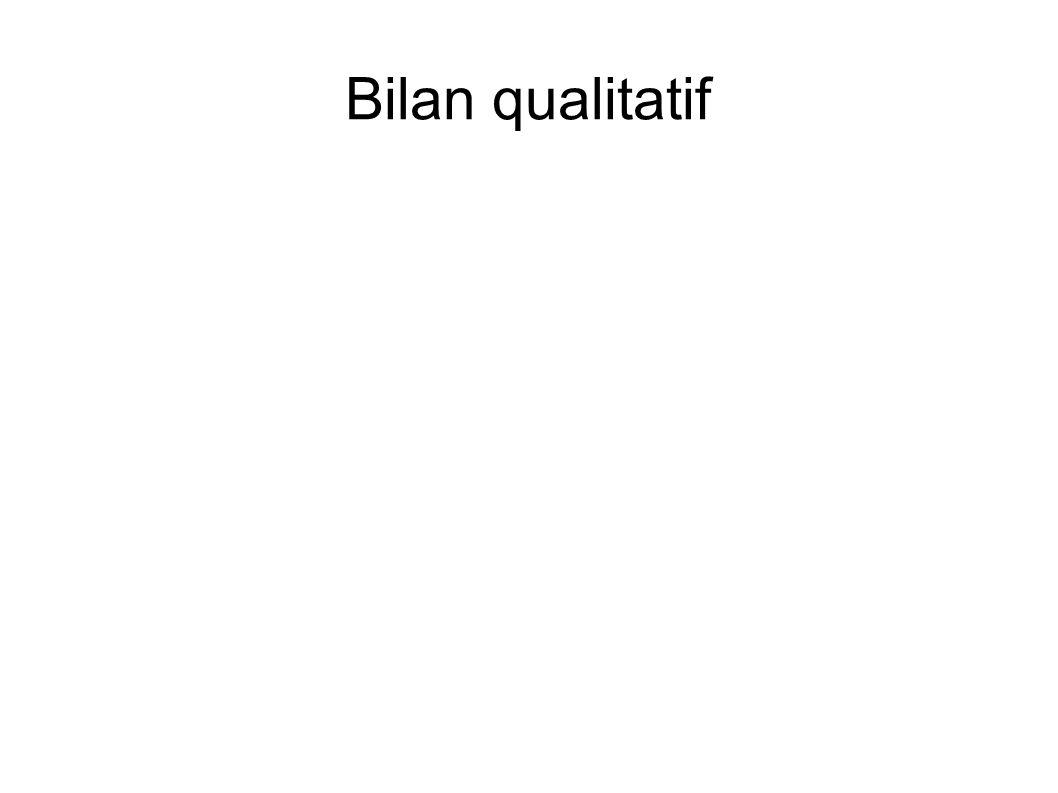 Bilan qualitatif