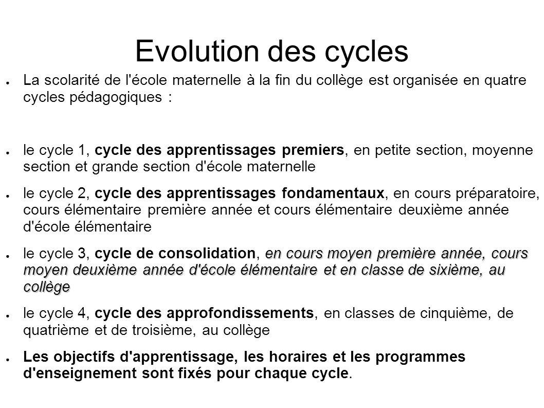 Evolution des cycles La scolarité de l'école maternelle à la fin du collège est organisée en quatre cycles pédagogiques : le cycle 1, cycle des appren