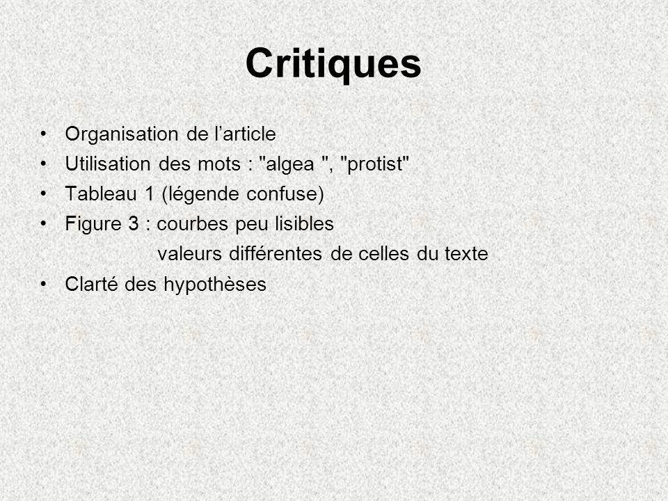 Critiques Organisation de larticle Utilisation des mots : algea , protist Tableau 1 (légende confuse) Figure 3 : courbes peu lisibles valeurs différentes de celles du texte Clarté des hypothèses