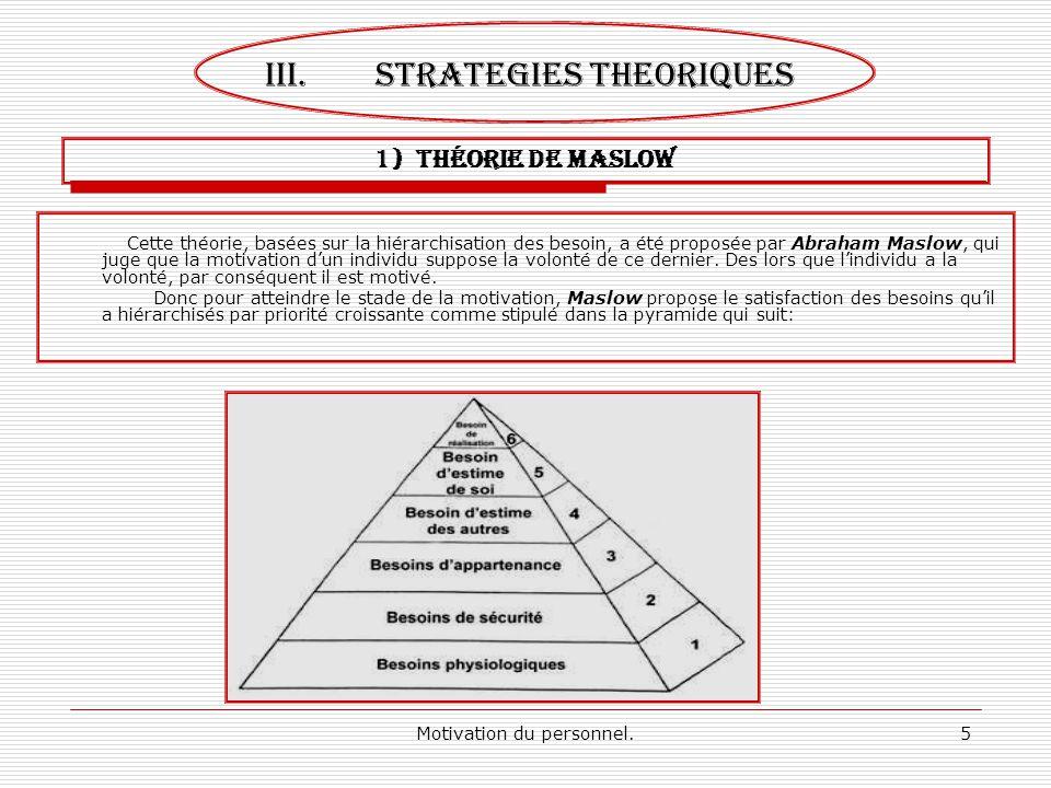 Motivation du personnel.5 III.STRATEGIES THEORIQUES Cette théorie, basées sur la hiérarchisation des besoin, a été proposée par Abraham Maslow, qui ju