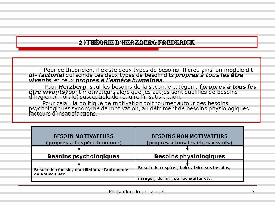 Motivation du personnel.6 2)Théorie dHerzberg FREDERICK Pour ce théoricien, il existe deux types de besoins. Il crée ainsi un modèle dit bi- factoriel
