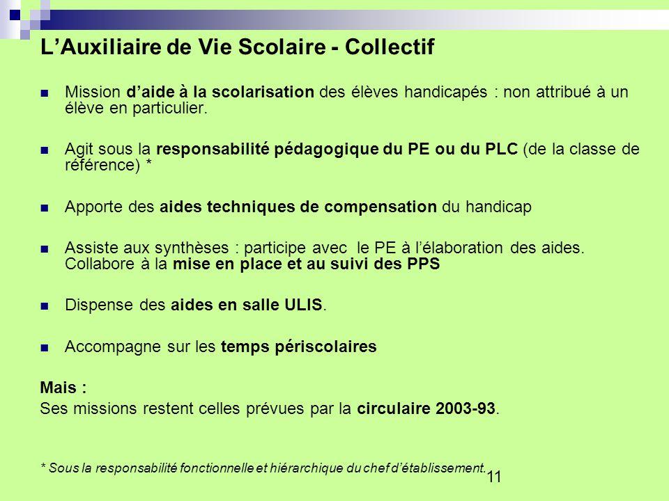 11 LAuxiliaire de Vie Scolaire - Collectif Mission daide à la scolarisation des élèves handicapés : non attribué à un élève en particulier. Agit sous