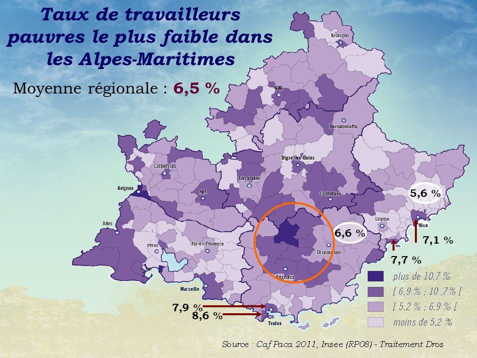 6,6 % 5,6 % Moyenne régionale : 6,5 % Taux de travailleurs pauvres le plus faible dans les Alpes-Maritimes 8,6 % 7,9 % 7,1 %7,7 %