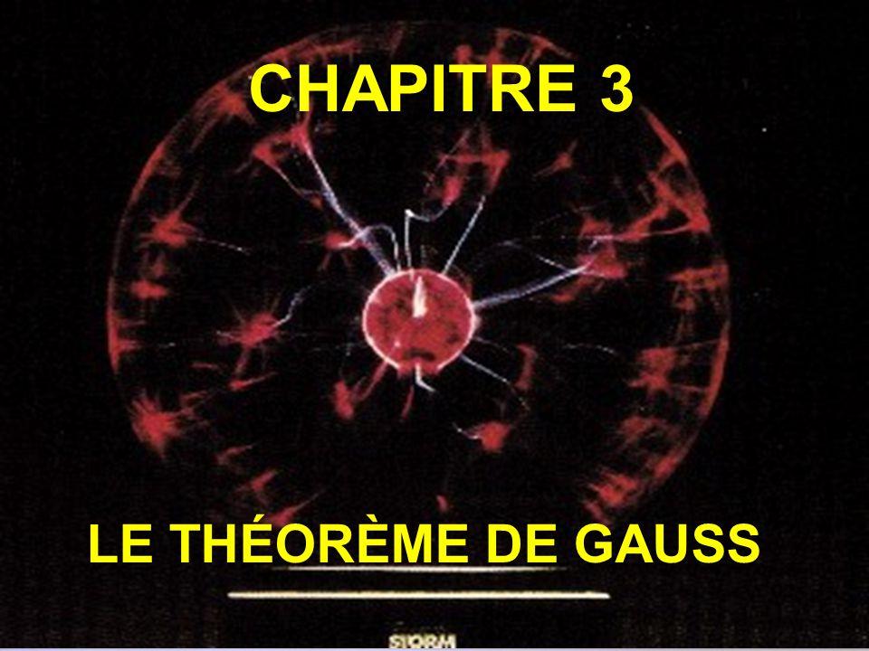 2 PLAN DE MATCH 1.Le flux électrique 2.Le théorème de Gauss 3.Exemples dapplication du théorème de Gauss 4.Le théorème de Gauss et les conducteurs
