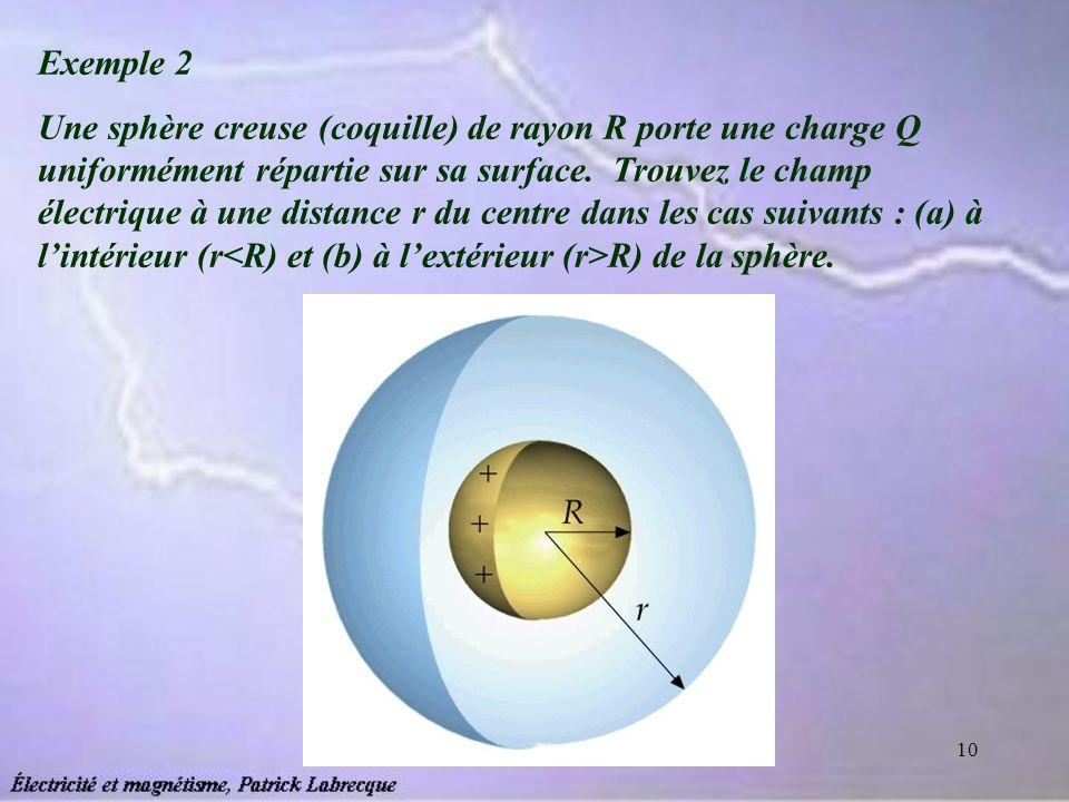 10 Exemple 2 Une sphère creuse (coquille) de rayon R porte une charge Q uniformément répartie sur sa surface. Trouvez le champ électrique à une distan