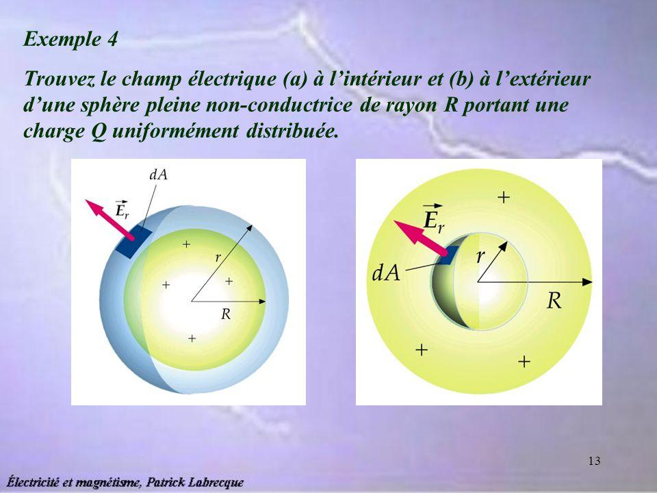 13 Exemple 4 Trouvez le champ électrique (a) à lintérieur et (b) à lextérieur dune sphère pleine non-conductrice de rayon R portant une charge Q uniformément distribuée.