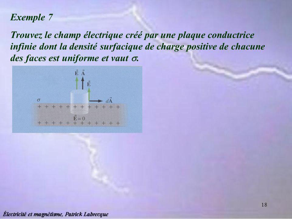 18 Exemple 7 Trouvez le champ électrique créé par une plaque conductrice infinie dont la densité surfacique de charge positive de chacune des faces es
