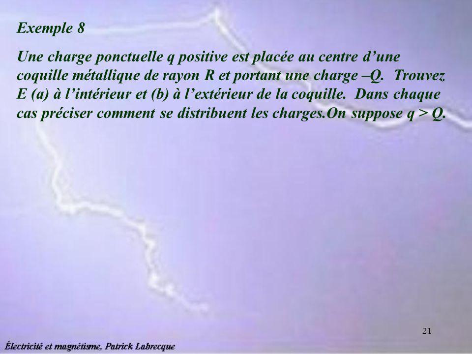 21 Exemple 8 Une charge ponctuelle q positive est placée au centre dune coquille métallique de rayon R et portant une charge –Q.