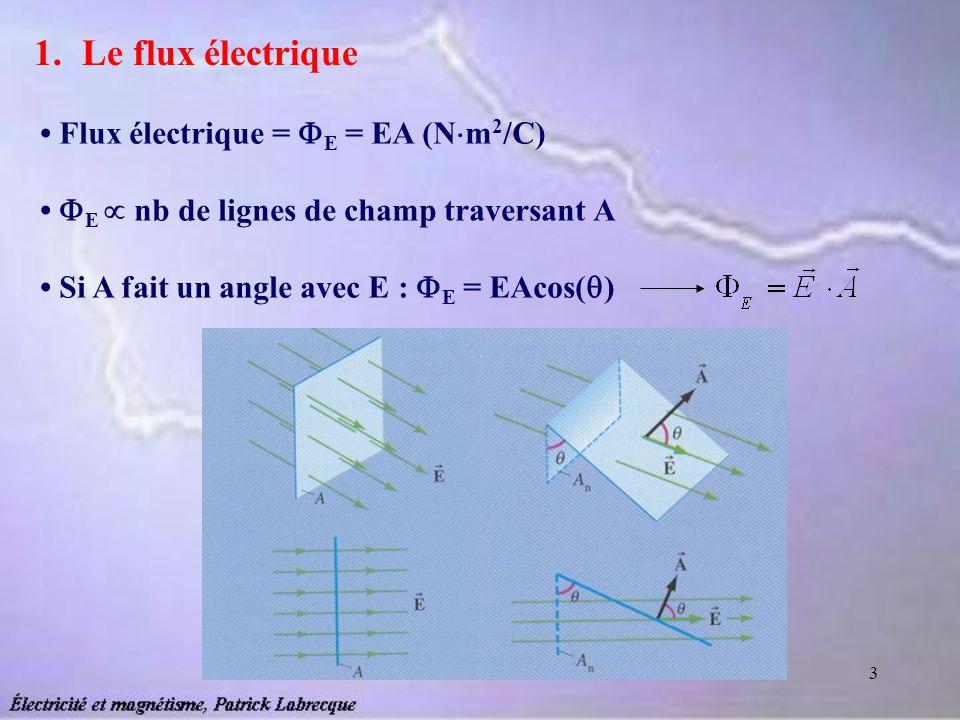 3 1.Le flux électrique Flux électrique = E = EA (N m 2 /C) E nb de lignes de champ traversant A Si A fait un angle avec E : E = EAcos( )