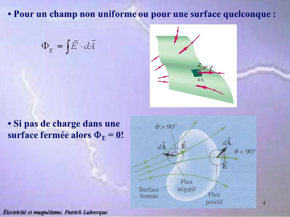 4 Pour un champ non uniforme ou pour une surface quelconque : Si pas de charge dans une surface fermée alors E = 0!