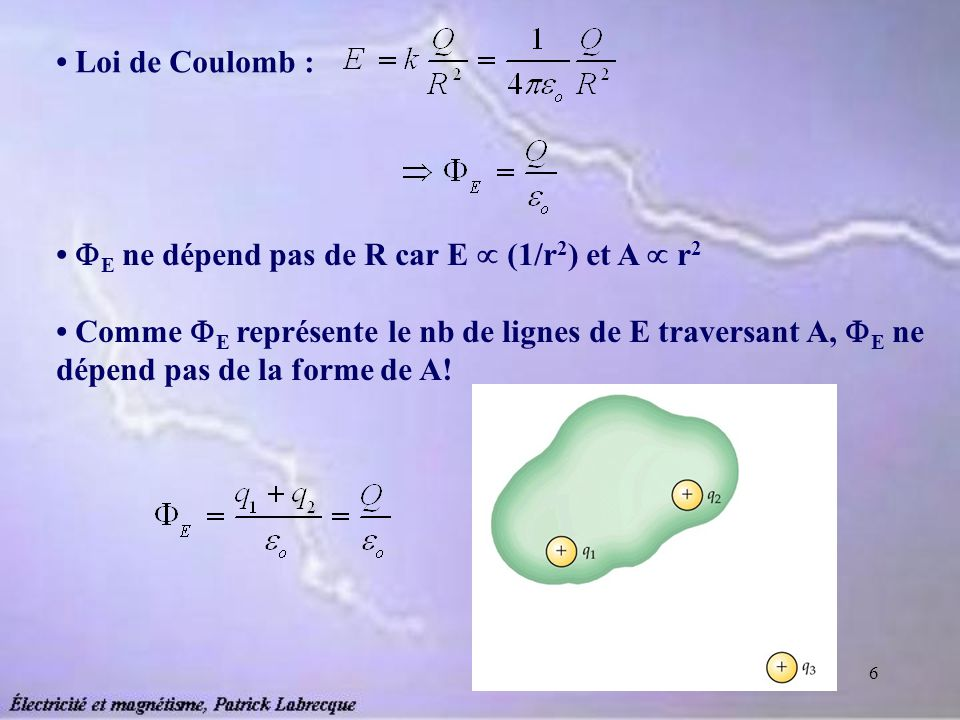 6 Loi de Coulomb : E ne dépend pas de R car E (1/r 2 ) et A r 2 Comme E représente le nb de lignes de E traversant A, E ne dépend pas de la forme de A!