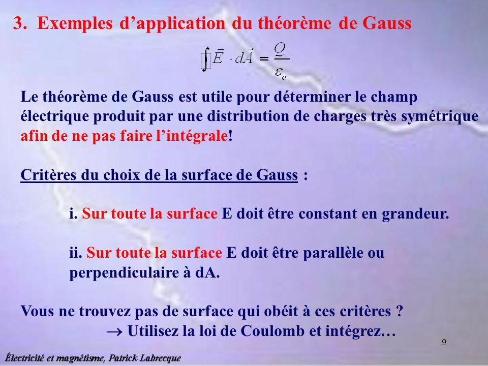 9 3. Exemples dapplication du théorème de Gauss Le théorème de Gauss est utile pour déterminer le champ électrique produit par une distribution de cha