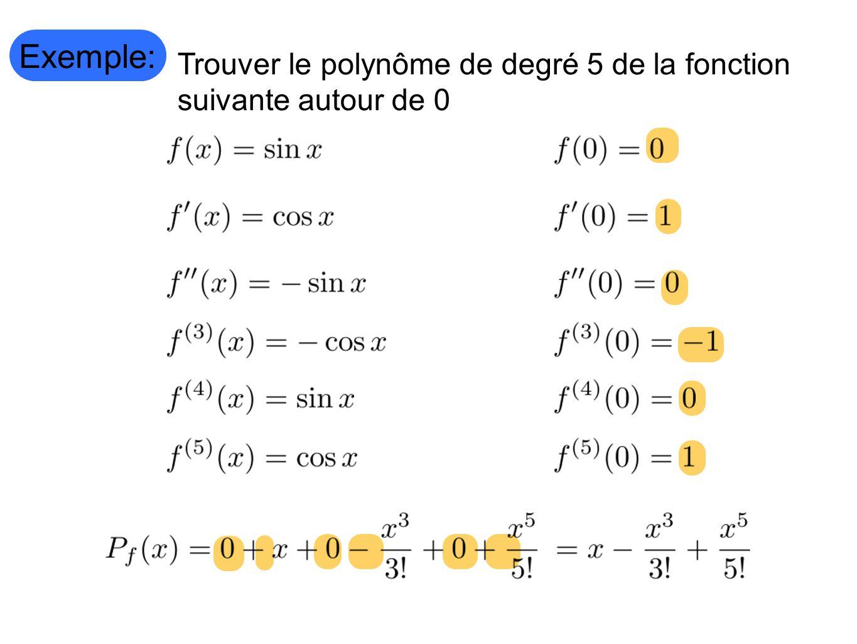 Exemple: Trouver le polynôme de degré 5 de la fonction suivante autour de 0