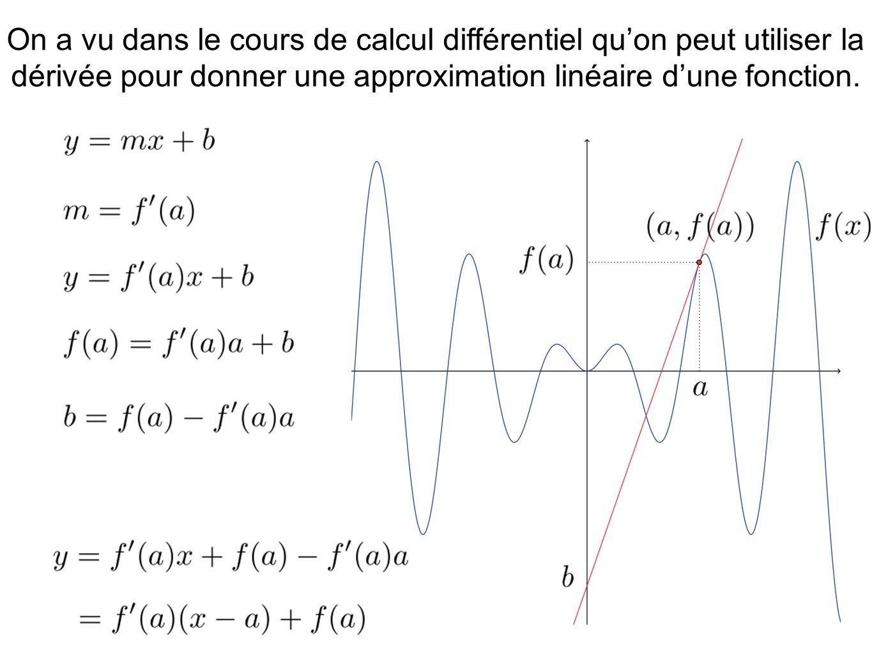 On a vu dans le cours de calcul différentiel quon peut utiliser la dérivée pour donner une approximation linéaire dune fonction.