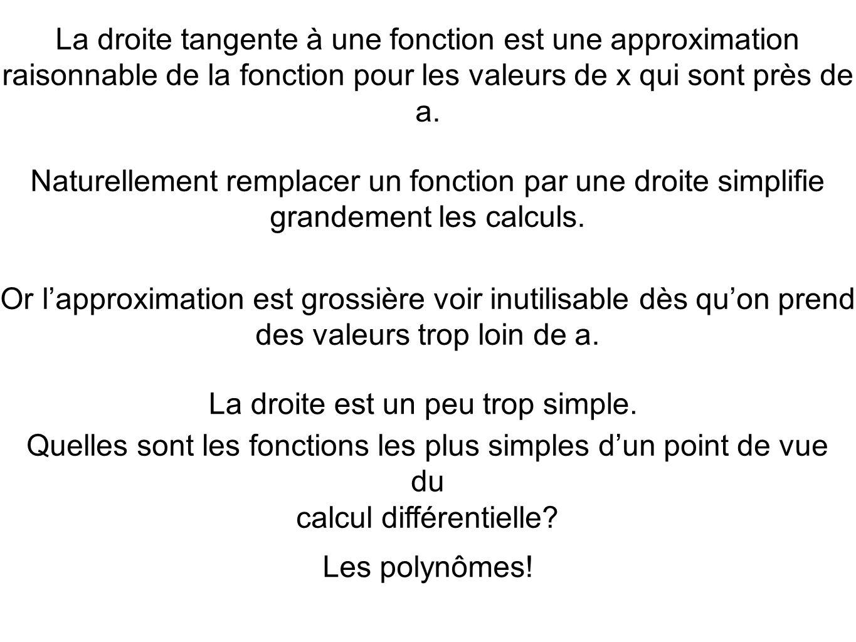 La droite tangente à une fonction est une approximation raisonnable de la fonction pour les valeurs de x qui sont près de a.