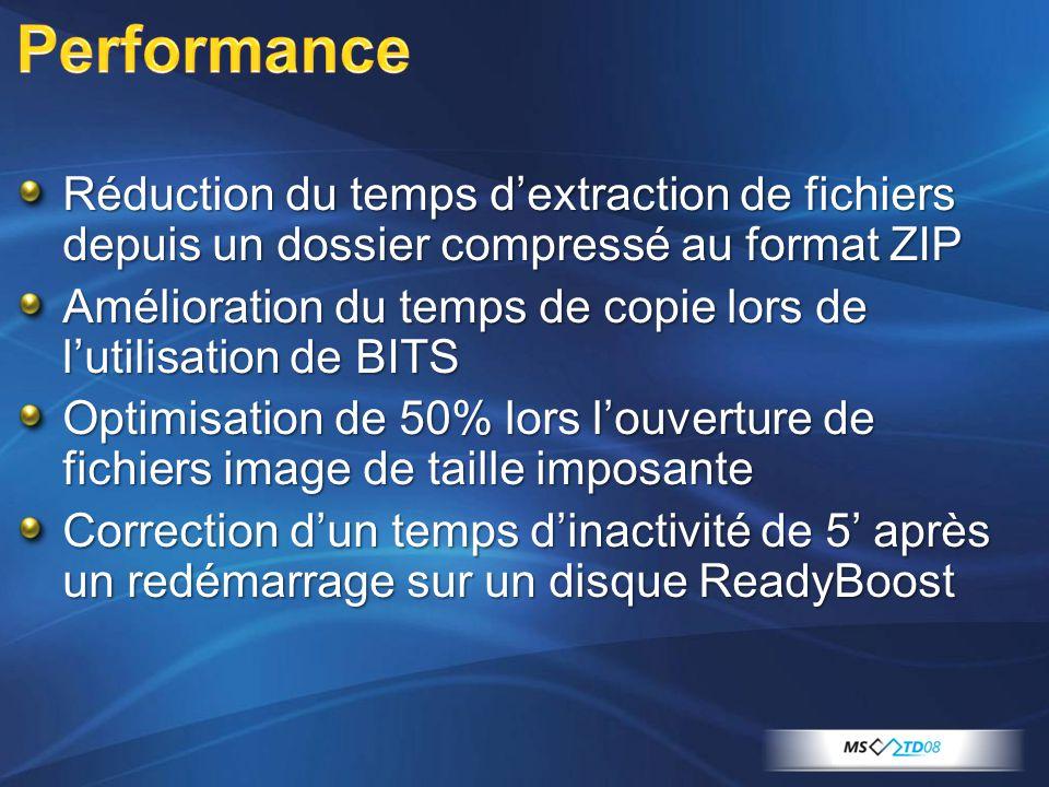 Réduction du temps dextraction de fichiers depuis un dossier compressé au format ZIP Amélioration du temps de copie lors de lutilisation de BITS Optimisation de 50% lors louverture de fichiers image de taille imposante Correction dun temps dinactivité de 5 après un redémarrage sur un disque ReadyBoost