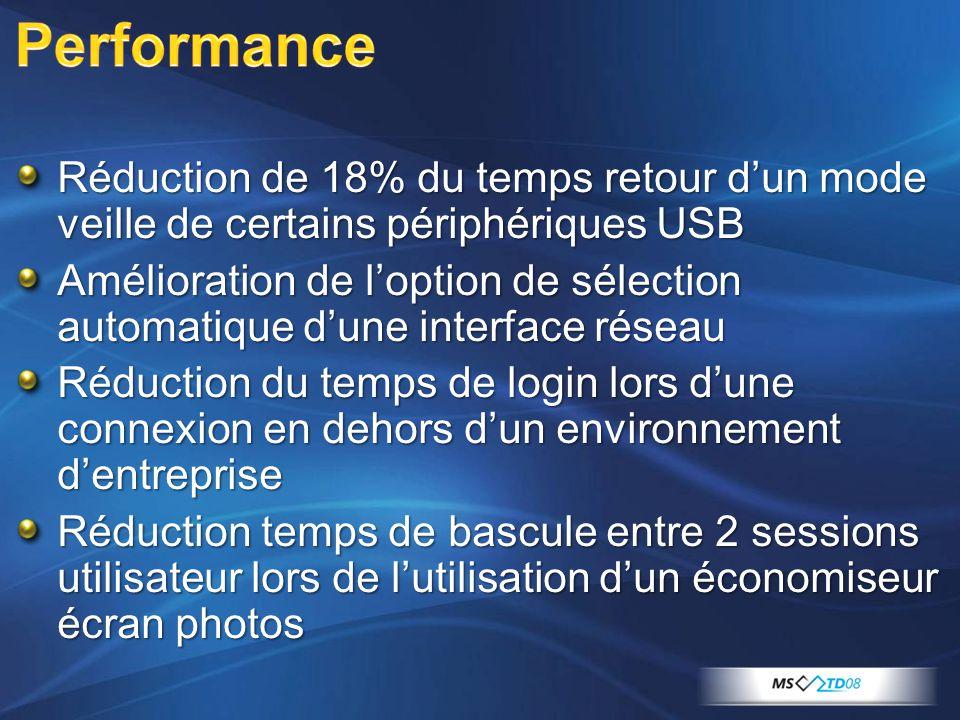 Réduction de 18% du temps retour dun mode veille de certains périphériques USB Amélioration de loption de sélection automatique dune interface réseau Réduction du temps de login lors dune connexion en dehors dun environnement dentreprise Réduction temps de bascule entre 2 sessions utilisateur lors de lutilisation dun économiseur écran photos