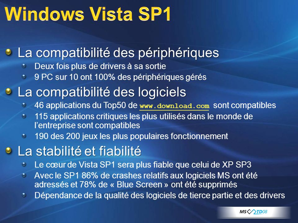 La compatibilité des périphériques Deux fois plus de drivers à sa sortie 9 PC sur 10 ont 100% des périphériques gérés La compatibilité des logiciels 46 applications du Top50 de www.download.com sont compatibles www.download.com 115 applications critiques les plus utilisés dans le monde de lentreprise sont compatibles 190 des 200 jeux les plus populaires fonctionnement La stabilité et fiabilité Le cœur de Vista SP1 sera plus fiable que celui de XP SP3 Avec le SP1 86% de crashes relatifs aux logiciels MS ont été adressés et 78% de « Blue Screen » ont été supprimés Dépendance de la qualité des logiciels de tierce partie et des drivers