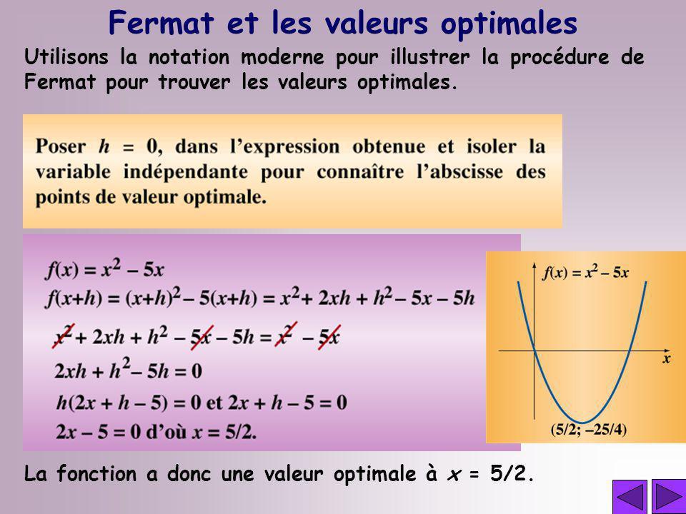 Fermat et les valeurs optimales La fonction a donc une valeur optimale à x = 5/2. Utilisons la notation moderne pour illustrer la procédure de Fermat