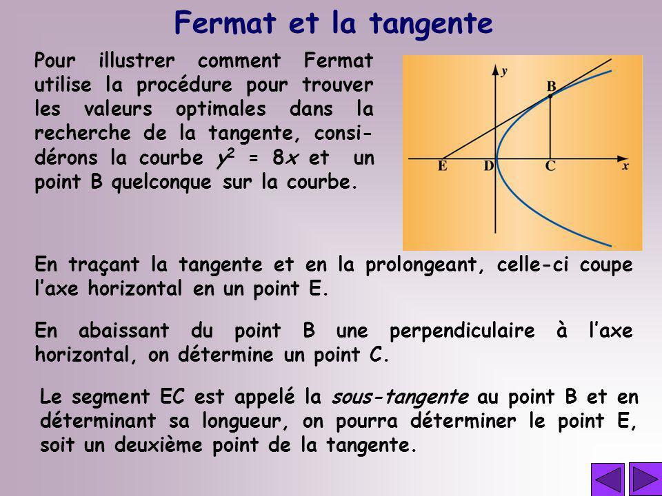 Fermat et la tangente Pour illustrer comment Fermat utilise la procédure pour trouver les valeurs optimales dans la recherche de la tangente, consi- d