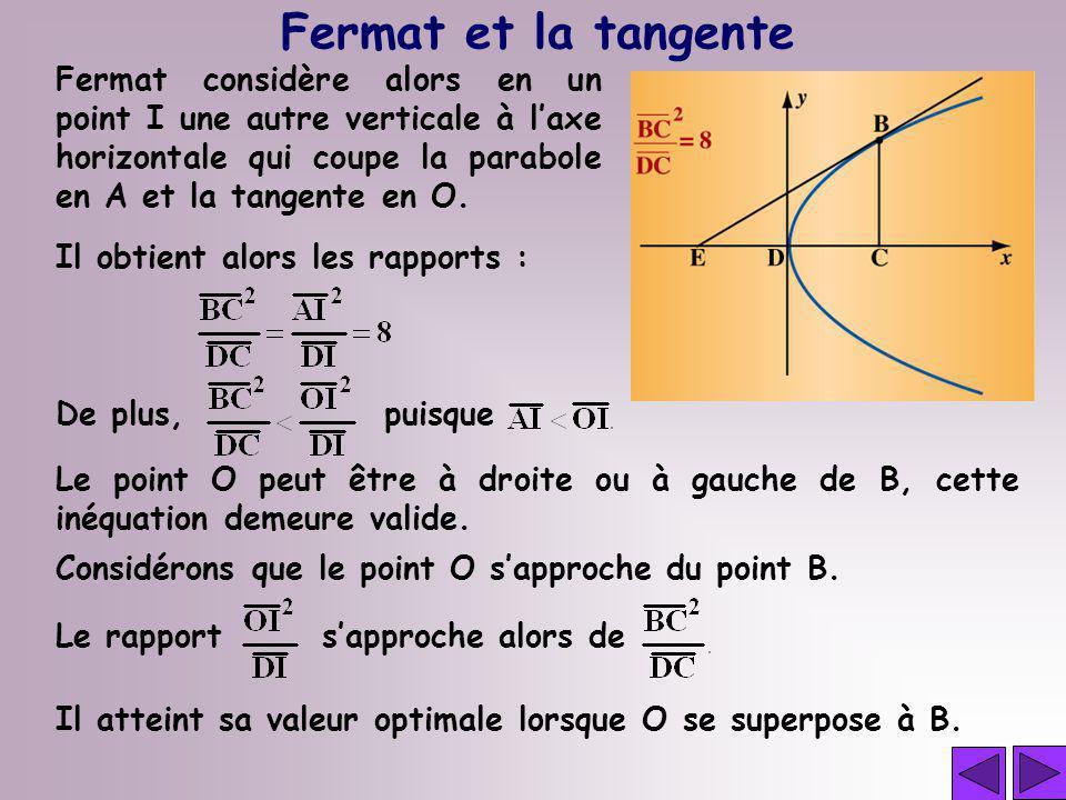 Fermat et la tangente Fermat considère alors en un point I une autre verticale à laxe horizontale qui coupe la parabole en A et la tangente en O. Il o