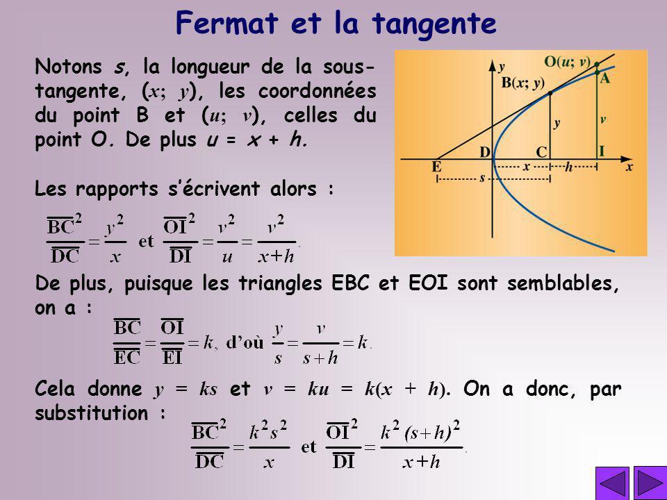 Fermat et la tangente Notons s, la longueur de la sous- tangente, ( x; y ), les coordonnées du point B et ( u; v ), celles du point O. De plus u = x +