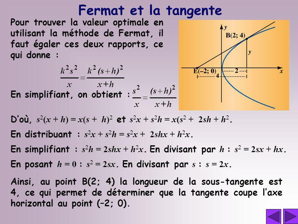 Fermat et la tangente Pour trouver la valeur optimale en utilisant la méthode de Fermat, il faut égaler ces deux rapports, ce qui donne : En simplifia