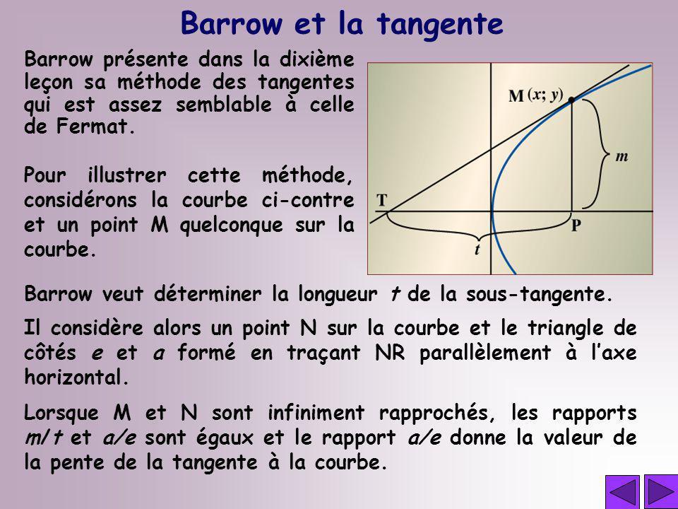 Barrow et la tangente Barrow présente dans la dixième leçon sa méthode des tangentes qui est assez semblable à celle de Fermat. Pour illustrer cette m