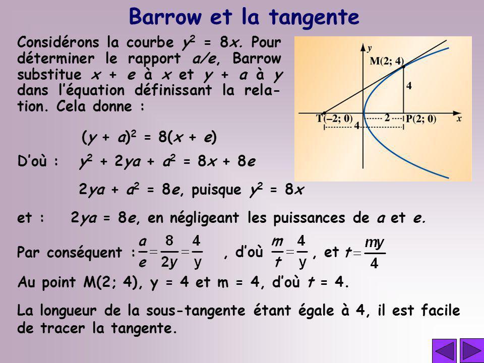Barrow et la tangente Considérons la courbe y 2 = 8x. Pour déterminer le rapport a/e, Barrow substitue x + e à x et y + a à y dans léquation définissa