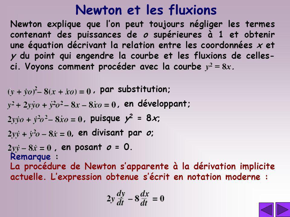 Newton et les fluxions Newton explique que lon peut toujours négliger les termes contenant des puissances de o supérieures à 1 et obtenir une équation