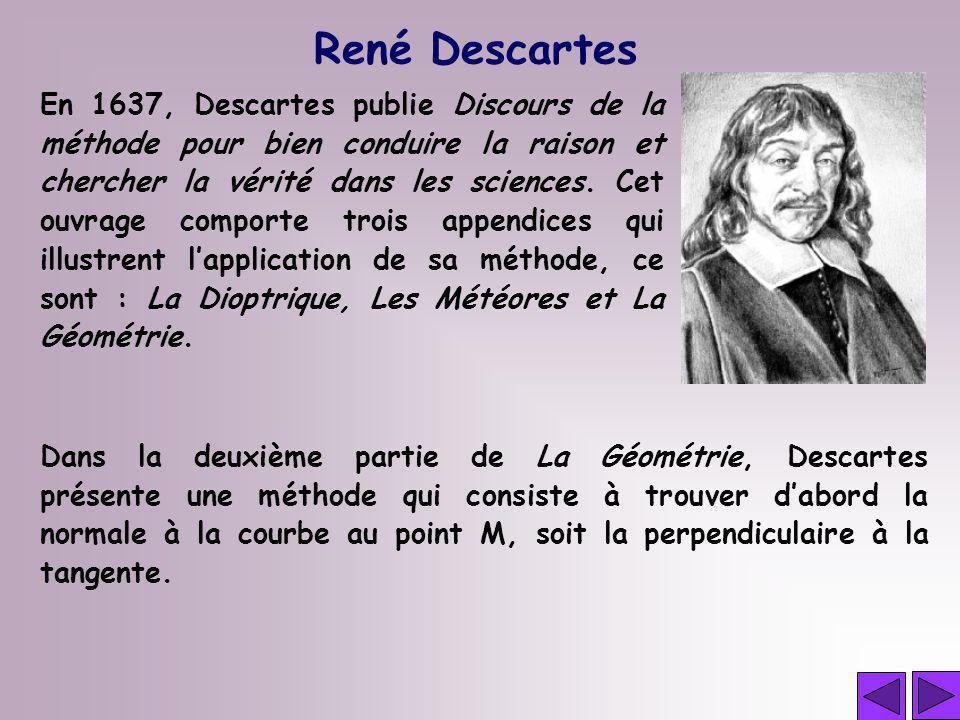 En 1637, Descartes publie Discours de la méthode pour bien conduire la raison et chercher la vérité dans les sciences. Cet ouvrage comporte trois appe