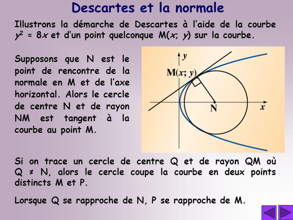 Illustrons la démarche de Descartes à laide de la courbe y 2 = 8x et dun point quelconque M(x; y) sur la courbe. Descartes et la normale Supposons que