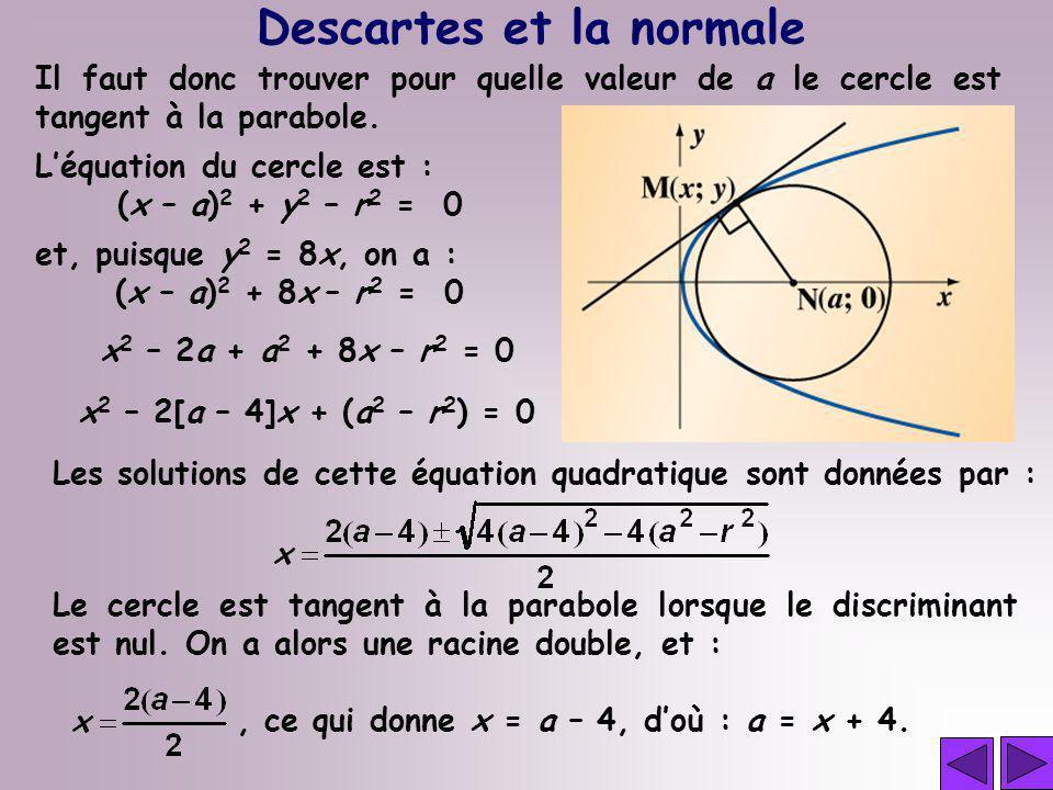 Il faut donc trouver pour quelle valeur de a le cercle est tangent à la parabole. Descartes et la normale Léquation du cercle est : (x – a) 2 + y 2 –