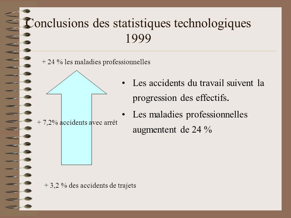 Conclusions des statistiques technologiques 1999 Les accidents du travail suivent la progression des effectifs.