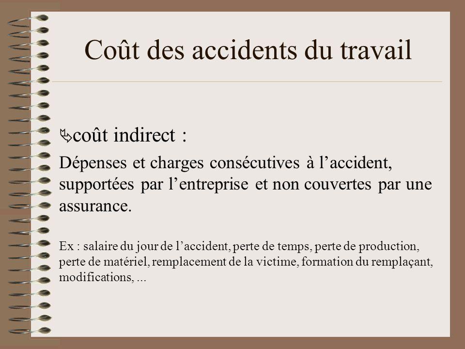 Coût des accidents du travail coût indirect : Dépenses et charges consécutives à laccident, supportées par lentreprise et non couvertes par une assurance.