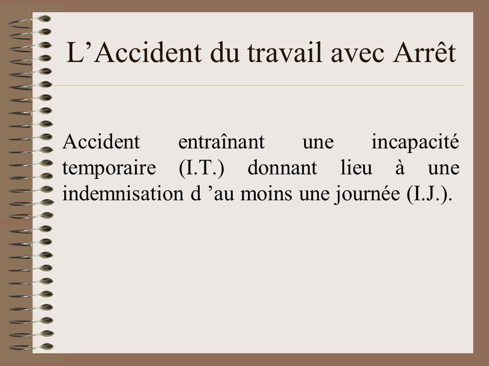 LAccident du travail avec Arrêt Accident entraînant une incapacité temporaire (I.T.) donnant lieu à une indemnisation d au moins une journée (I.J.).
