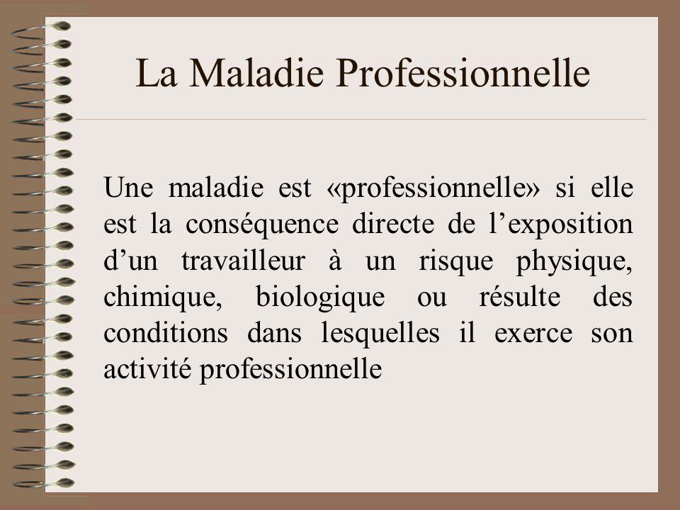 La Maladie Professionnelle Une maladie est «professionnelle» si elle est la conséquence directe de lexposition dun travailleur à un risque physique, chimique, biologique ou résulte des conditions dans lesquelles il exerce son activité professionnelle