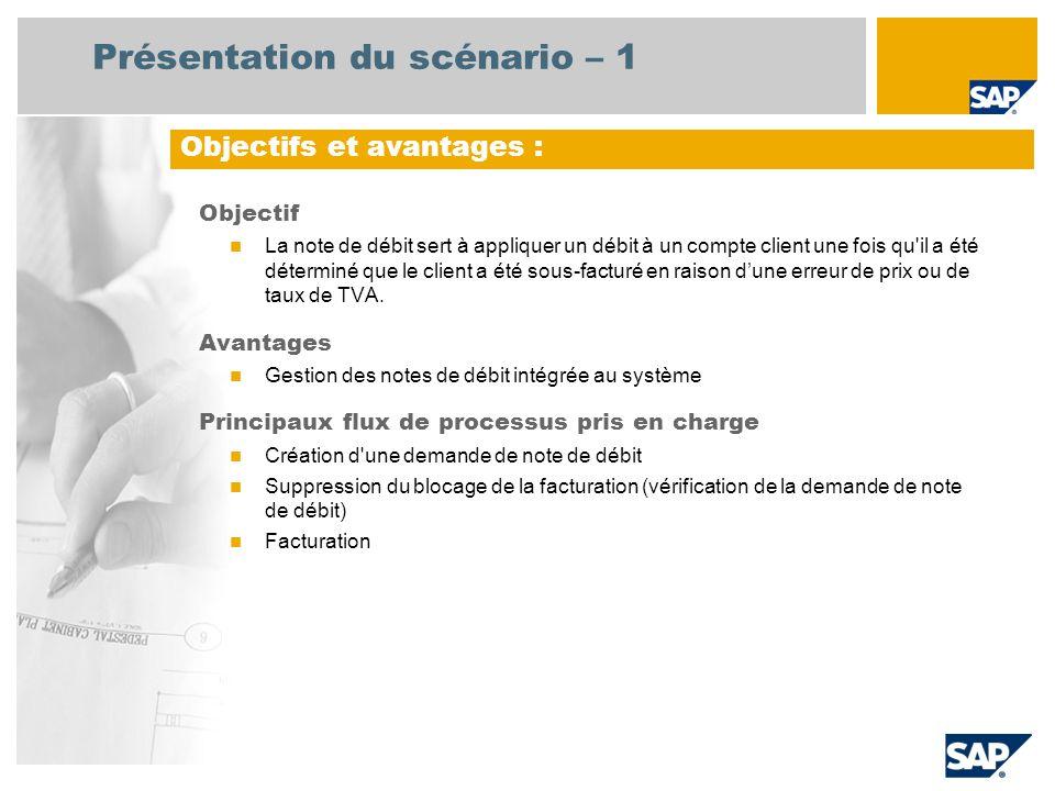 Présentation du scénario – 1 Objectif La note de débit sert à appliquer un débit à un compte client une fois qu'il a été déterminé que le client a été
