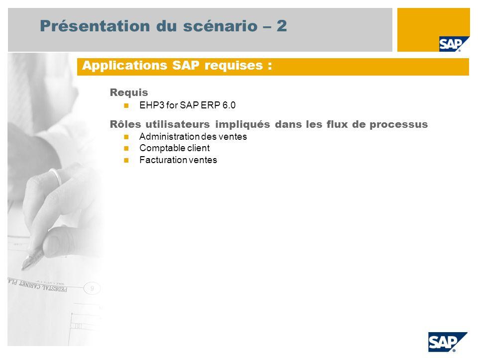 Présentation du scénario – 2 Requis EHP3 for SAP ERP 6.0 Rôles utilisateurs impliqués dans les flux de processus Administration des ventes Comptable c