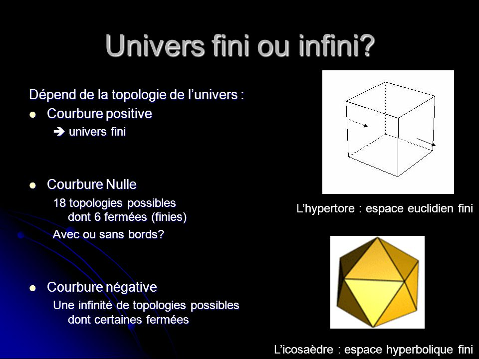 Univers fini ou infini? Dépend de la topologie de lunivers : Courbure positive Courbure positive univers fini univers fini Courbure Nulle Courbure Nul