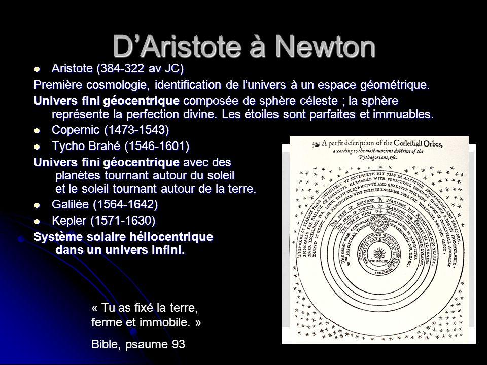 DAristote à Newton Aristote (384-322 av JC) Aristote (384-322 av JC) Première cosmologie, identification de lunivers à un espace géométrique.