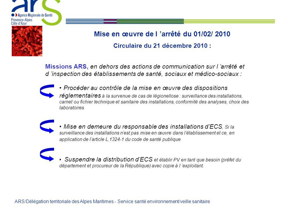 Missions ARS, en dehors des actions de communication sur l arrêté et d inspection des établissements de santé, sociaux et médico-sociaux : Procéder au