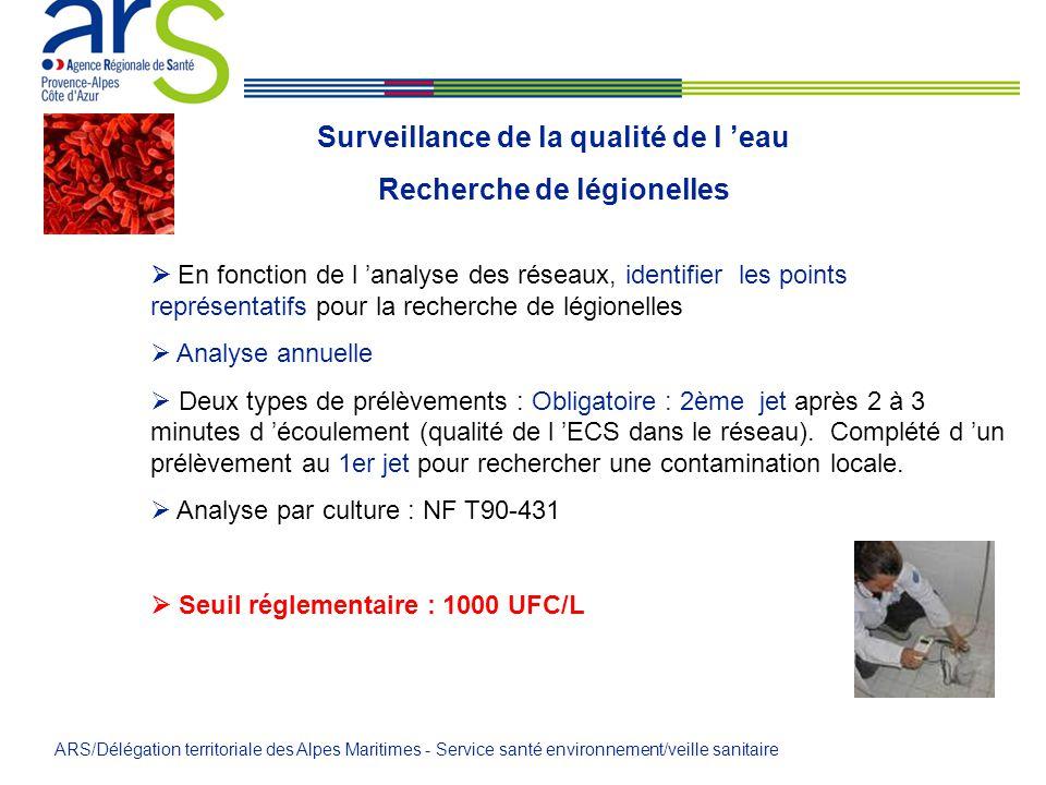 Surveillance de la qualité de l eau Recherche de légionelles En fonction de l analyse des réseaux, identifier les points représentatifs pour la recher