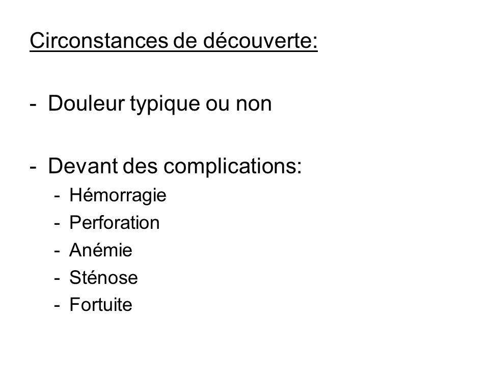 Circonstances de découverte: -Douleur typique ou non -Devant des complications: -Hémorragie -Perforation -Anémie -Sténose -Fortuite
