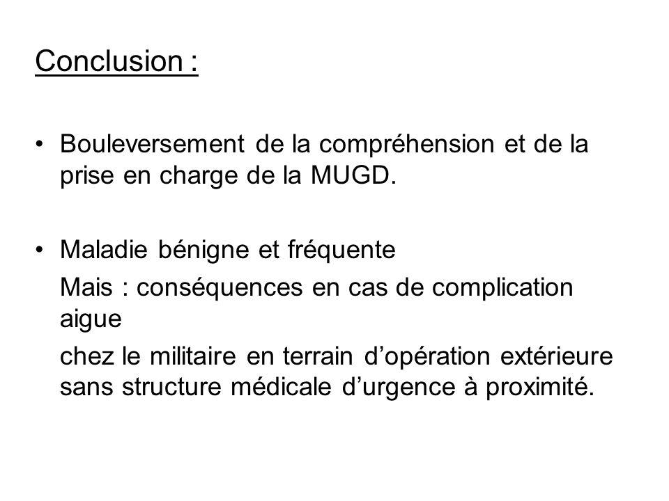 Conclusion : Bouleversement de la compréhension et de la prise en charge de la MUGD. Maladie bénigne et fréquente Mais : conséquences en cas de compli